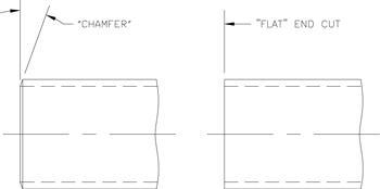 Blade bevels diagram figure 2