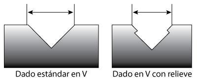 ¿Por qué cambian los ángulos del dado? - TheFabricator.com
