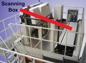Scanning Box