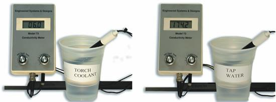 Conductivity of coolant