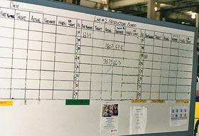 KMP dry-erase board
