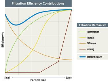 Balancing the variables for optimal dust collection - TheFabricator.com
