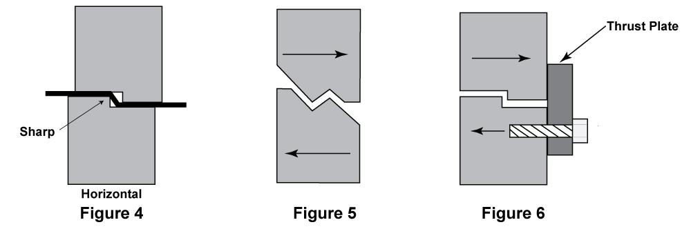Bending Basics Strategies For Forming Offsets The