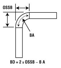 Bending basics: Dissecting bend deductions and die openings - TheFabricator.com