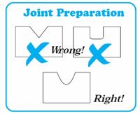 Joint preparation diagram