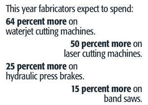 Capital spending carries the rebound into 2012 - TheFabricator.com