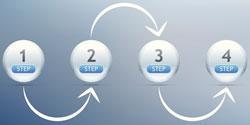 Complete work instructions keystone of improvement - TheFabricator.com