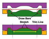 Draw bar diagram