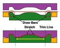 Draw bar diagram