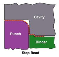 Step bead diagram