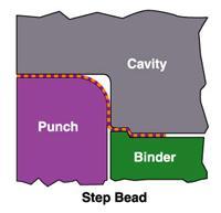 Step bead diagram