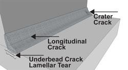 Cracking down on weld cracks - TheFabricator.com