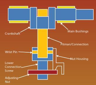Press inspection diagram