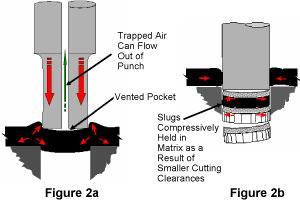 Slug pulling diagram figure 2