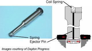 spring ejectors diagram