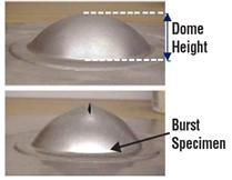 Dome height