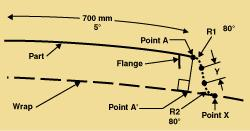Flat sheet metal diagram