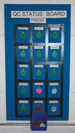 Parkview plant status board