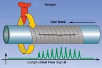 Rotating sensor