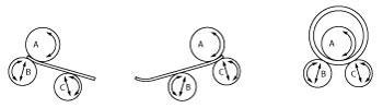 El abecedario de rolado de placa - TheFabricator.com