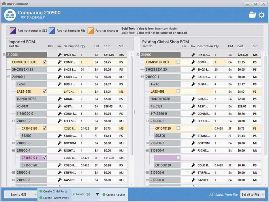 Evolution Of Erp Software Q Amp A