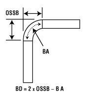 Fundamentos para la aplicación de las funciones de doblez - TheFabricator.com