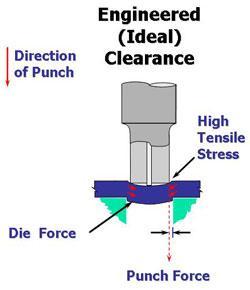 Die cutting diagram figure 2