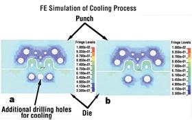 Thermal FE analysis