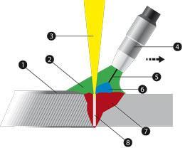 Hybrid laser-arc welding takes on heavy transportation - TheFabricator.com