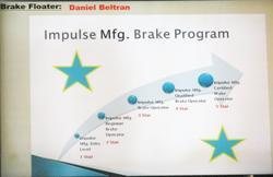 press brake program