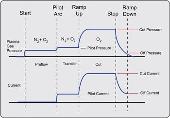 Plasma power supply