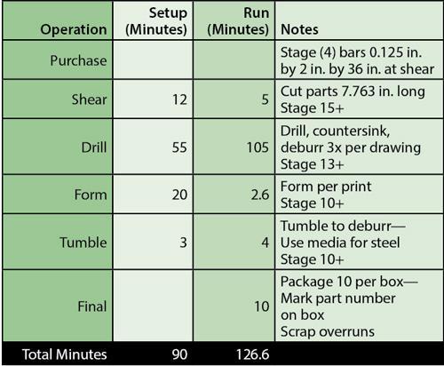 Job shop estimating: Getting ready for public disclosure - TheFabricator.com