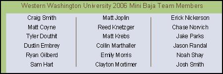 WWU 2006 Mini Baja Team Members