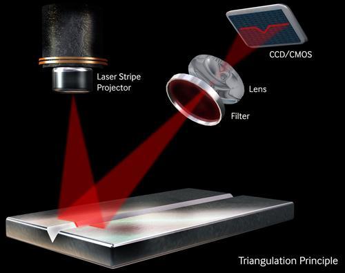 Los sensores cambian en la soldadura automática - TheFabricator.com