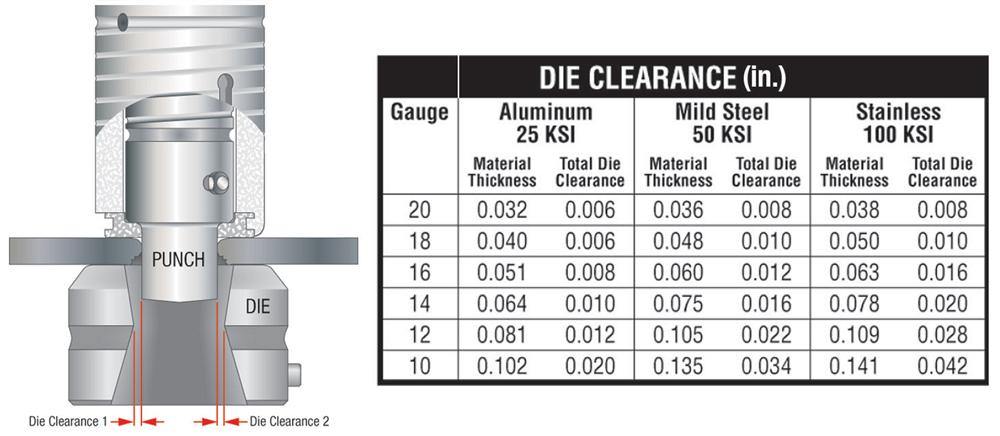 how to cut small diameter stainless steel tubing