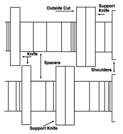 Coil slitting diagram figure 1