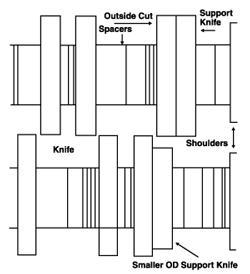 Coil slitting diagram figure 2