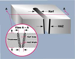 Plasma Cutting Stainless Steel And Aluminum The Fabricator