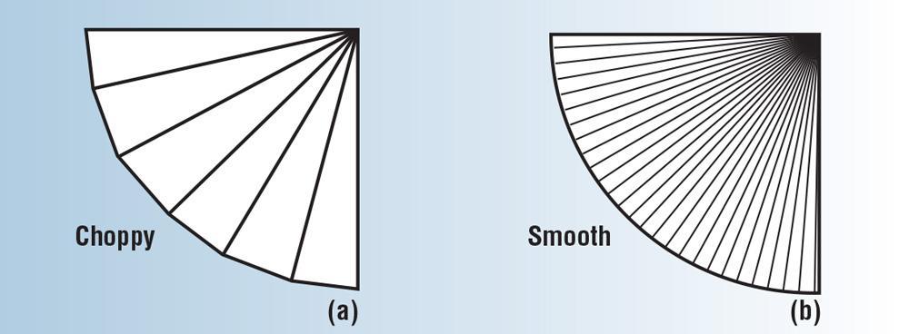 Precision Sheet Metal Bending Bump By Bump The Fabricator