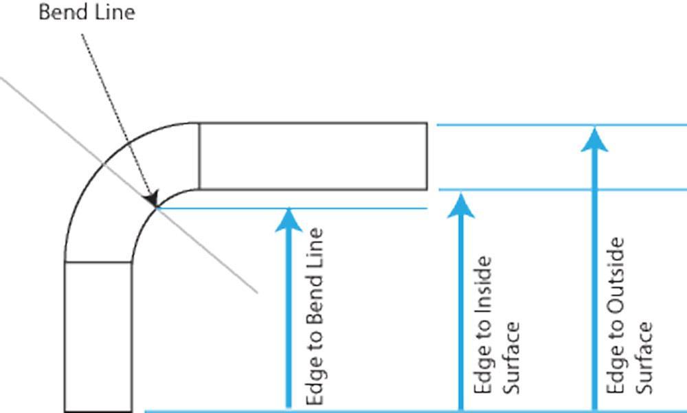 Press Brake Bending Basics Proper Measurement Of Formed Parts