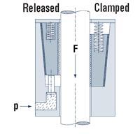 cylinder rod.