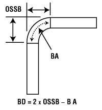 Principios del doblando: Analizando deducciones de doblez y aperturas de dado - TheFabricator.com