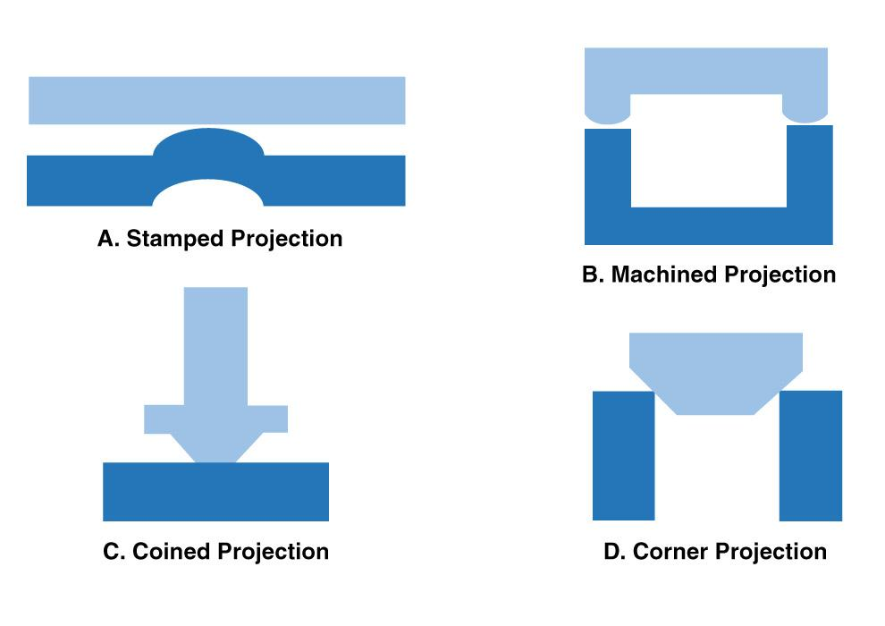 projection welding An attempt is made to arrive at suitable process parameters for resistance spot welding through thermal analysis 2mm closed rolled closed anealing (crca) sheet metal is selected as worn piece nugget and electrode diameter are evaluated from emperical relations full factorial design of experiment (doe) is applied for.