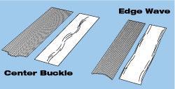 Coil cut diagram