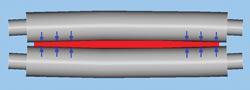 Roll pressure diagram