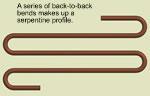 Serpentine profile