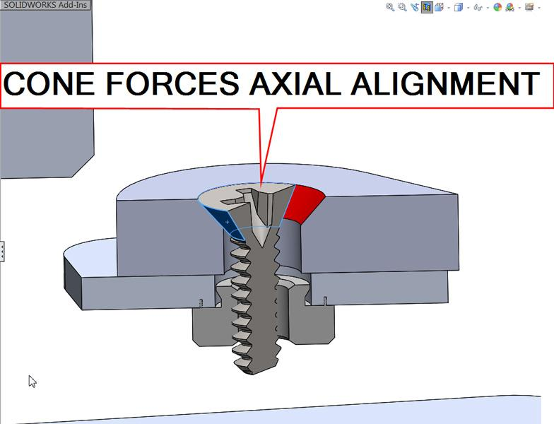 Shop Technology And 3 D Cad Design Alignment