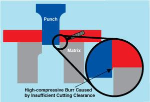 Piercing punch burr