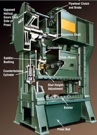 Mechanical press diagram