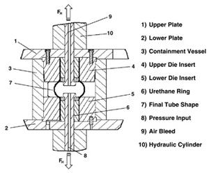 Hydroformed workpiece figure 2